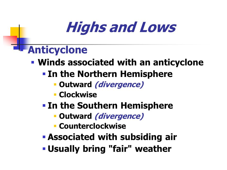 Highs and Lows Anticyclone Winds associated with an anticyclone
