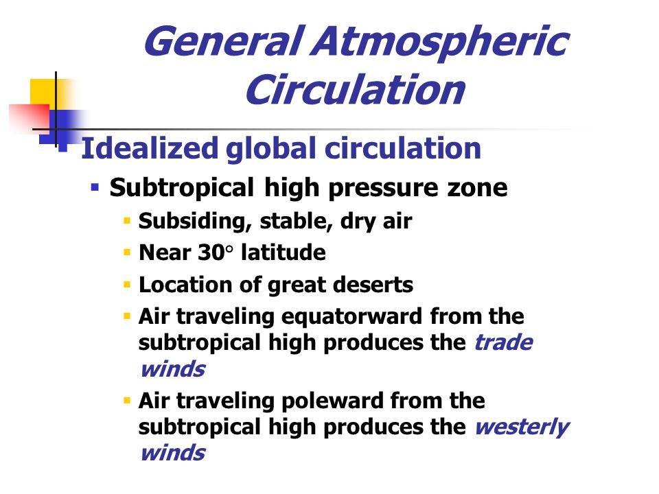 General Atmospheric Circulation