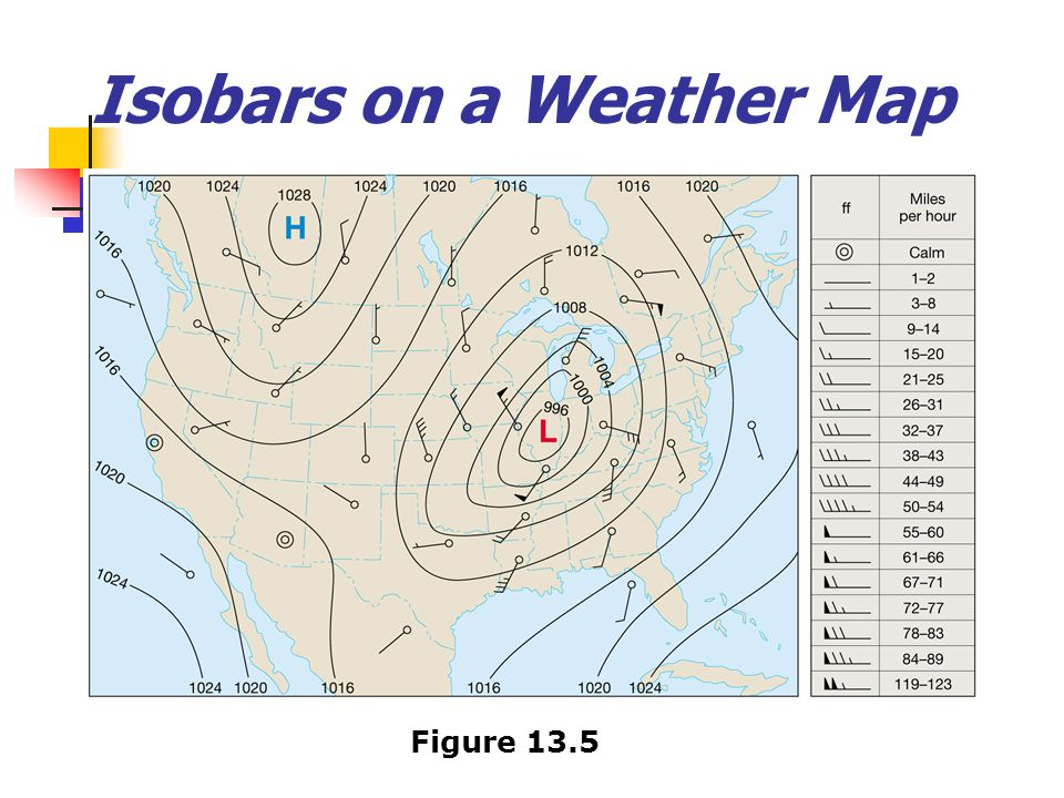 Isobars on a Weather Map