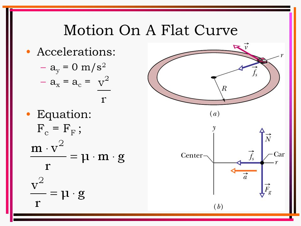 Motion On A Flat Curve Accelerations: Equation: Fc = FF ; ay = 0 m/s2