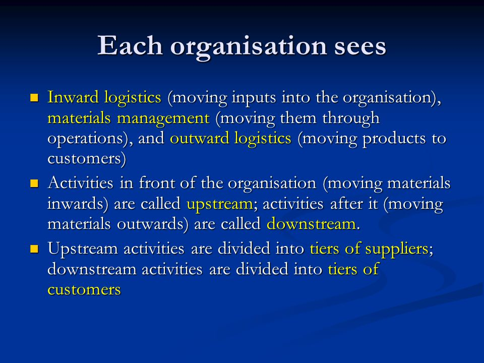 organisation of material management