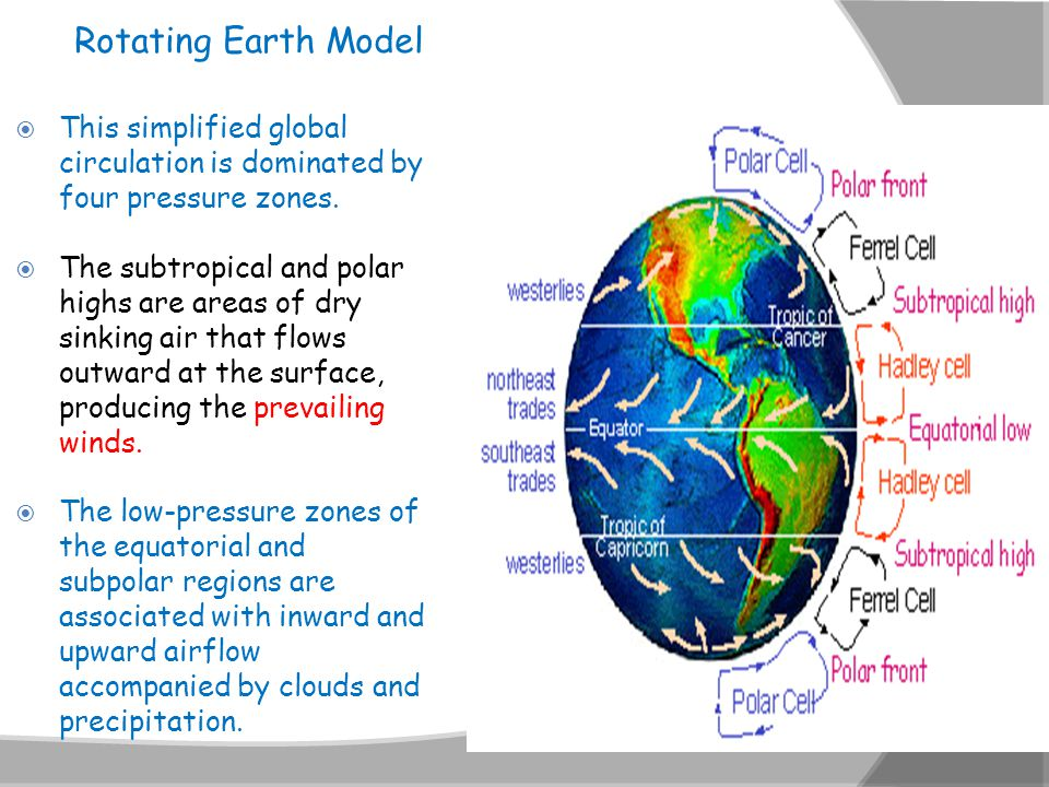 Rotating Earth Model This simplified global circulation is dominated by four pressure zones.