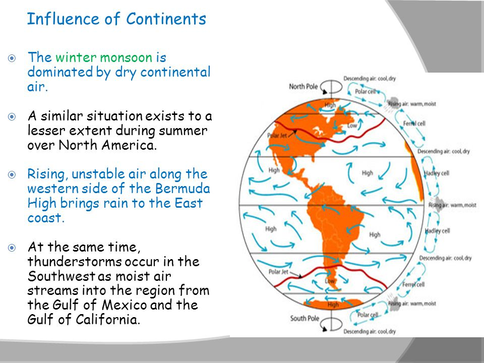 Influence of Continents