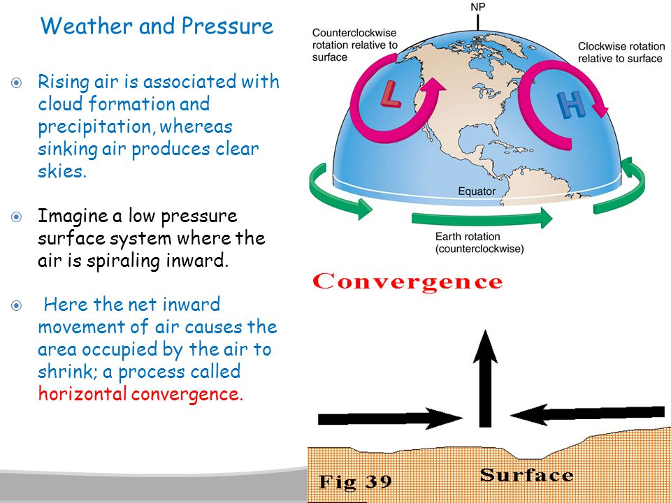 Weather and Pressure Rising air is associated with cloud formation and precipitation, whereas sinking air produces clear skies.