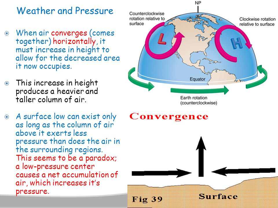 Weather and Pressure When air converges (comes together) horizontally, it must increase in height to allow for the decreased area it now occupies.