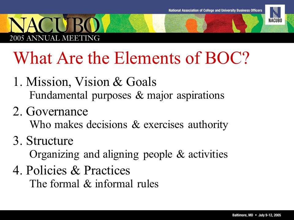 What Are the Elements of BOC