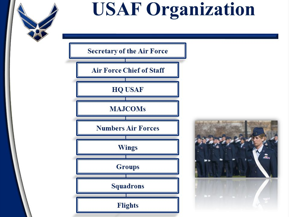 Department of The Air Force - ppt video online download