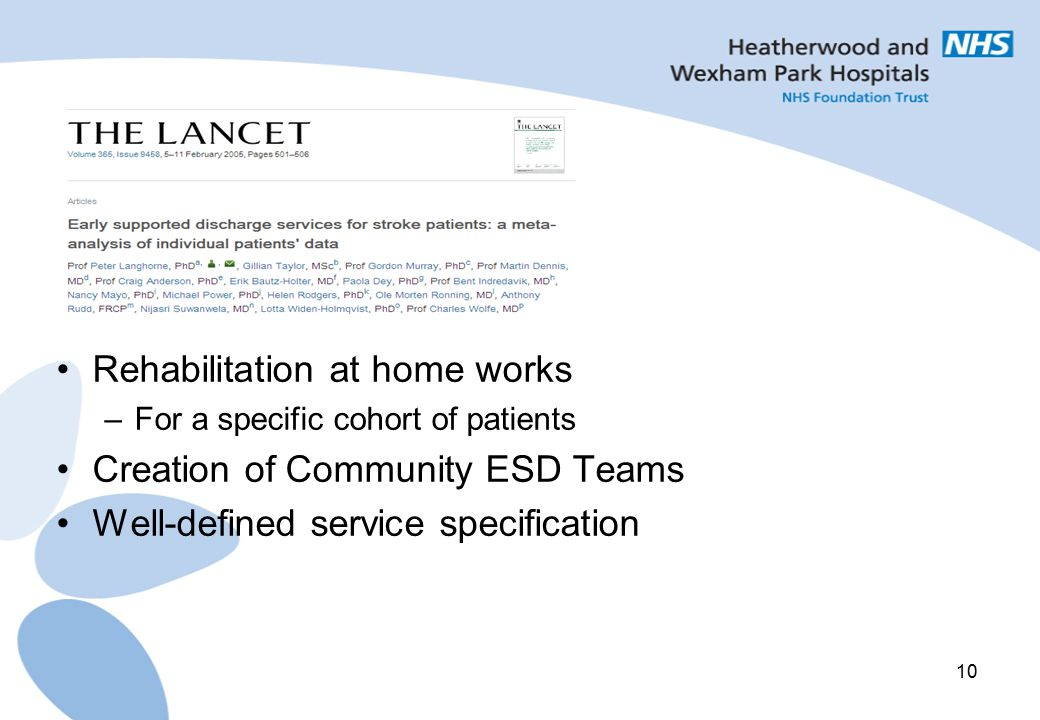 Rehabilitation at home works Creation of Community ESD Teams