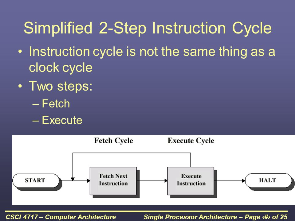 Simplified 2 Step Instruction Cycle