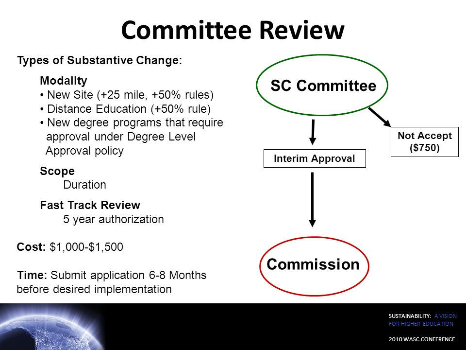 Committee Review SC Committee Commission Types of Substantive Change: