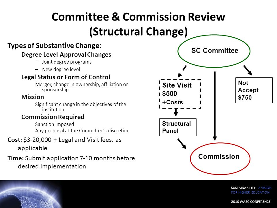 Committee & Commission Review (Structural Change)