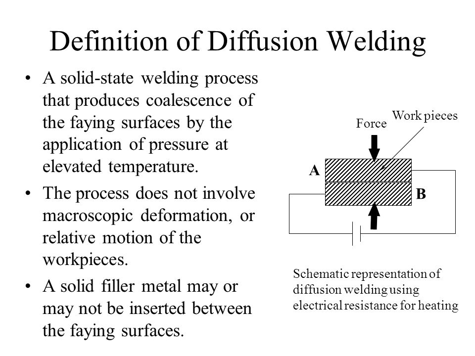 diffusion welding ppt video online download rh slideplayer com