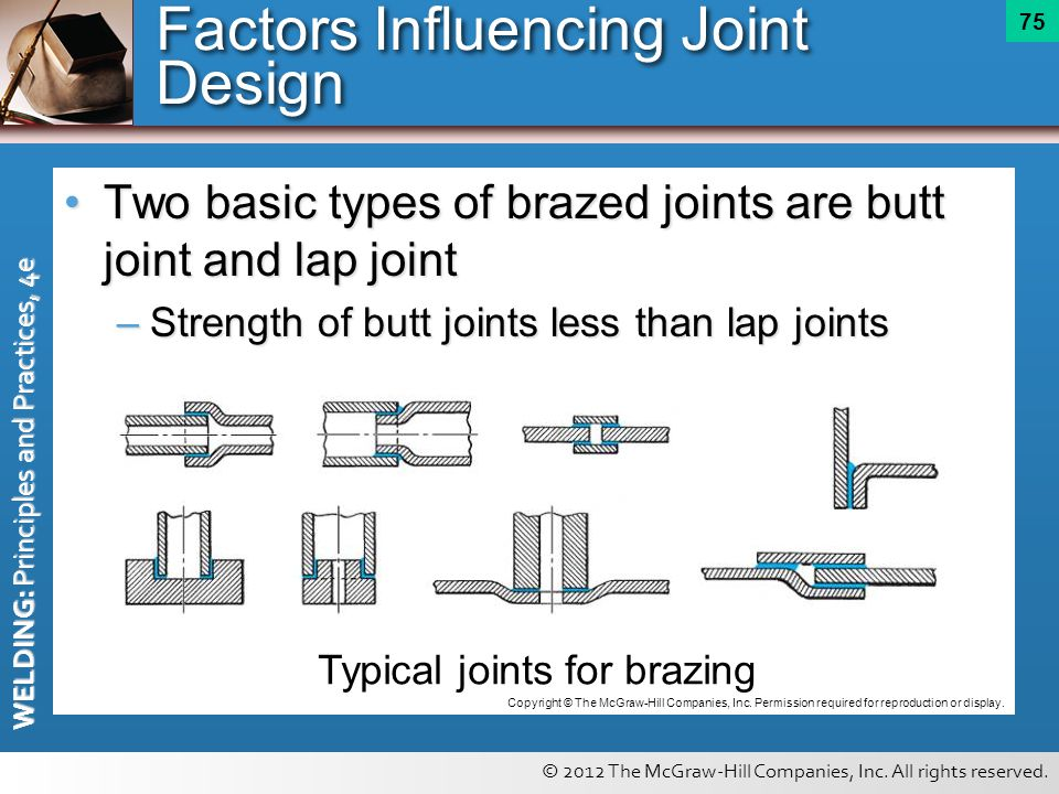 Soldering and Brazing Principles and Practice: Jobs 10-J50