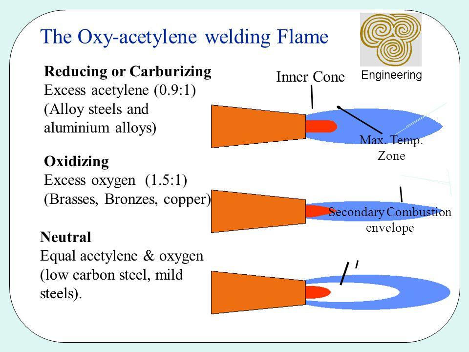 Gas Welding Oxy Acetylene Ppt Video Online Download