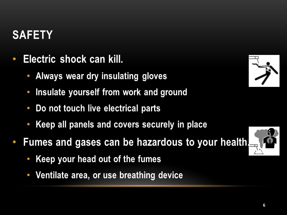 Safety Electric shock can kill.