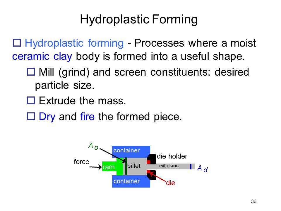 Hydroplastic Forming Hydroplastic forming - Processes where a moist ceramic clay body is formed into a useful shape.