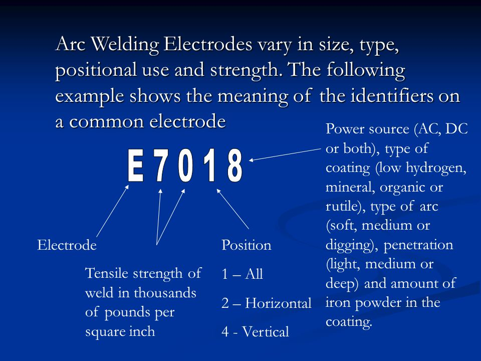 Arc Welding Electrodes vary in size, type, positional use and strength