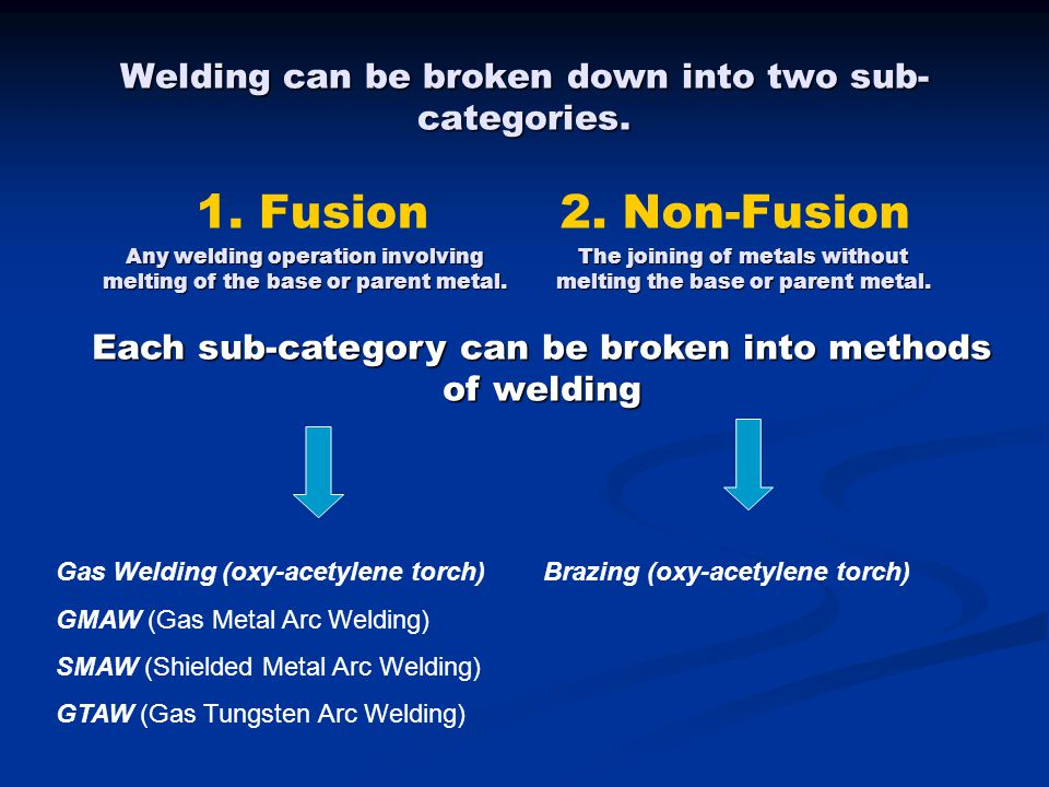 Welding can be broken down into two sub-categories.