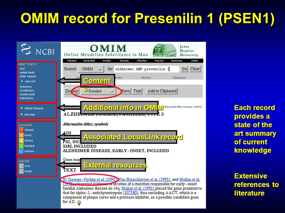 OMIM record for Presenilin 1 (PSEN1)