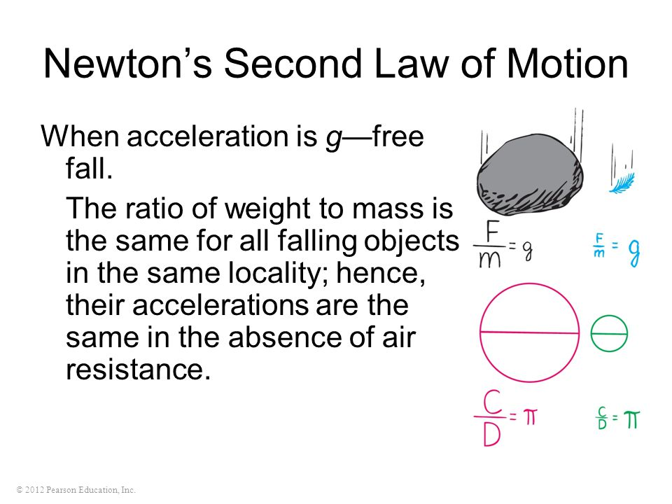 Newton's Laws Of Motion Ppt Video Online Download. Newton's Second Law Of Motion. Worksheet. Worksheet Newton S Second Law Chapter 6 Newton S Second Law At Mspartners.co