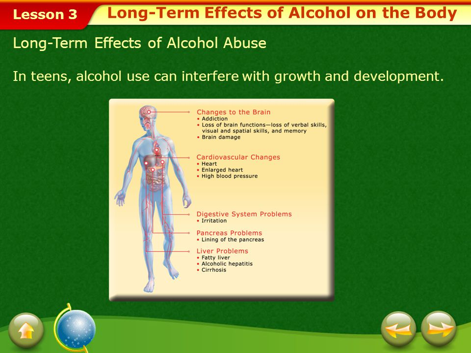 Long-Term Effects of Alcohol on the Body