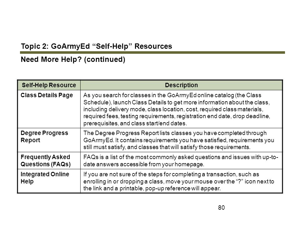 Topic 2: GoArmyEd Self Help Resources Need More Help (continued)