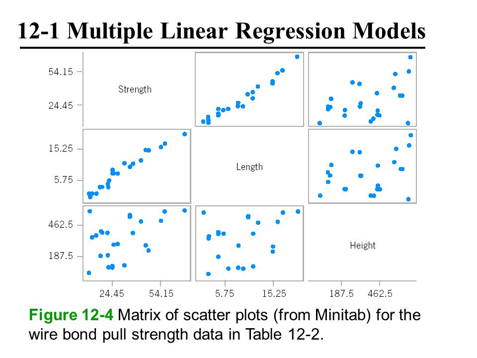 a linear regression model I guess you did a one way anova and a univariate model fit in spss, rather than doing a one way anova and linear regression because when i fit a linear regression in spss, i get 83901 as intercept and 8474 as being slope.