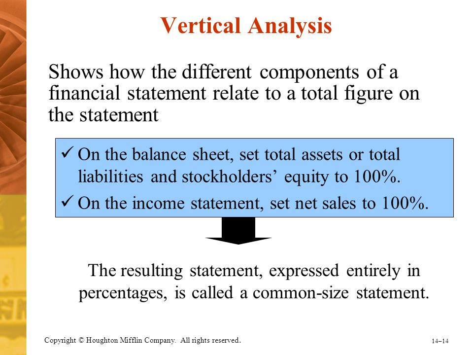 Vertical Analysis Shows how the different components of a financial statement relate to a total figure on the statement.
