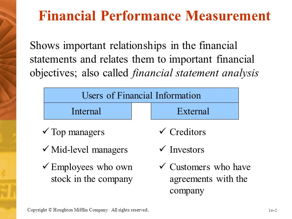 Financial Performance Measurement