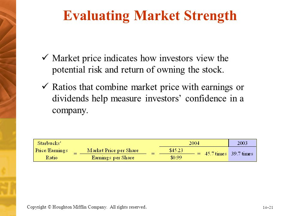 Evaluating Market Strength