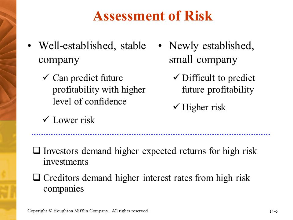 Assessment of Risk Well-established, stable company