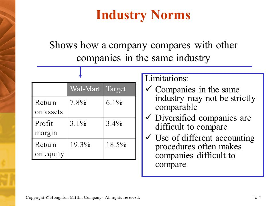 Shows how a company compares with other companies in the same industry