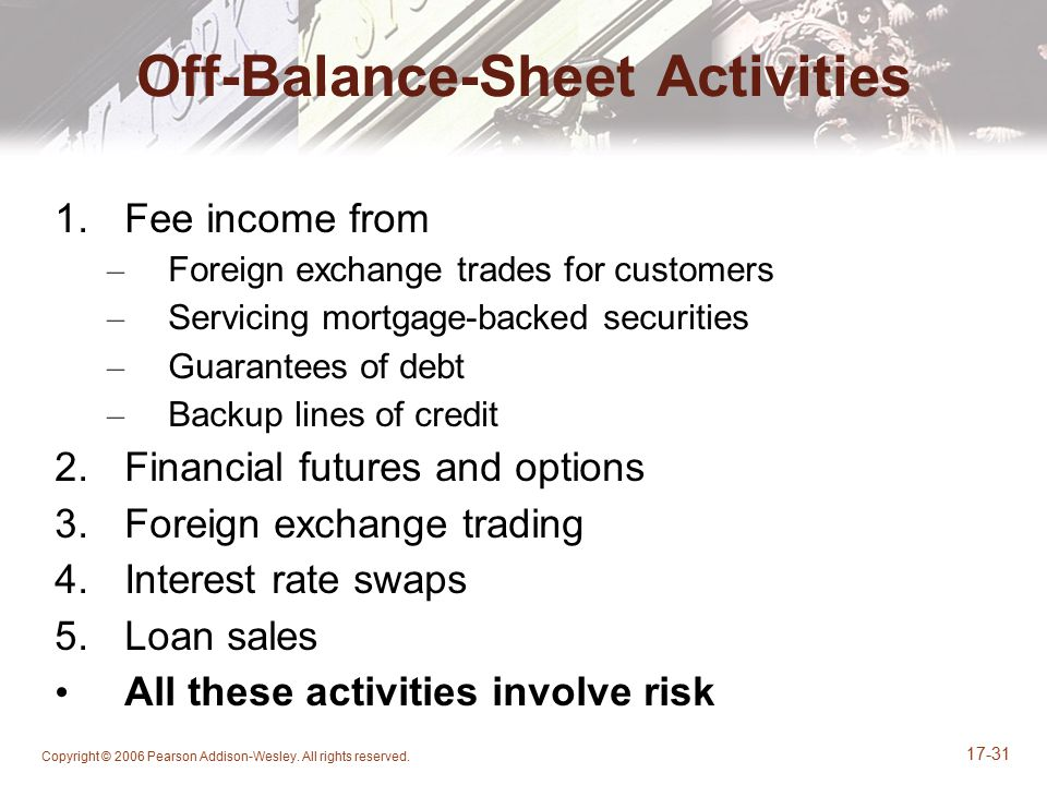 Off-Balance-Sheet Activities