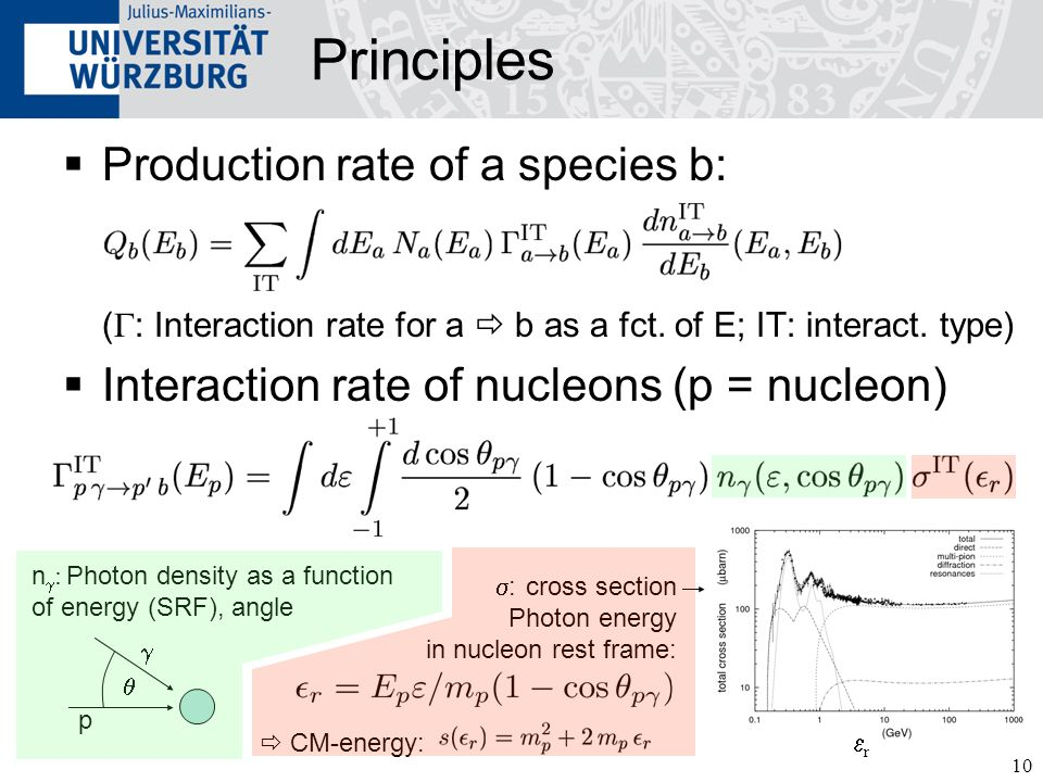 Principles Production rate of a species b: (G: Interaction rate for a  b as a fct. of E; IT: interact. type)
