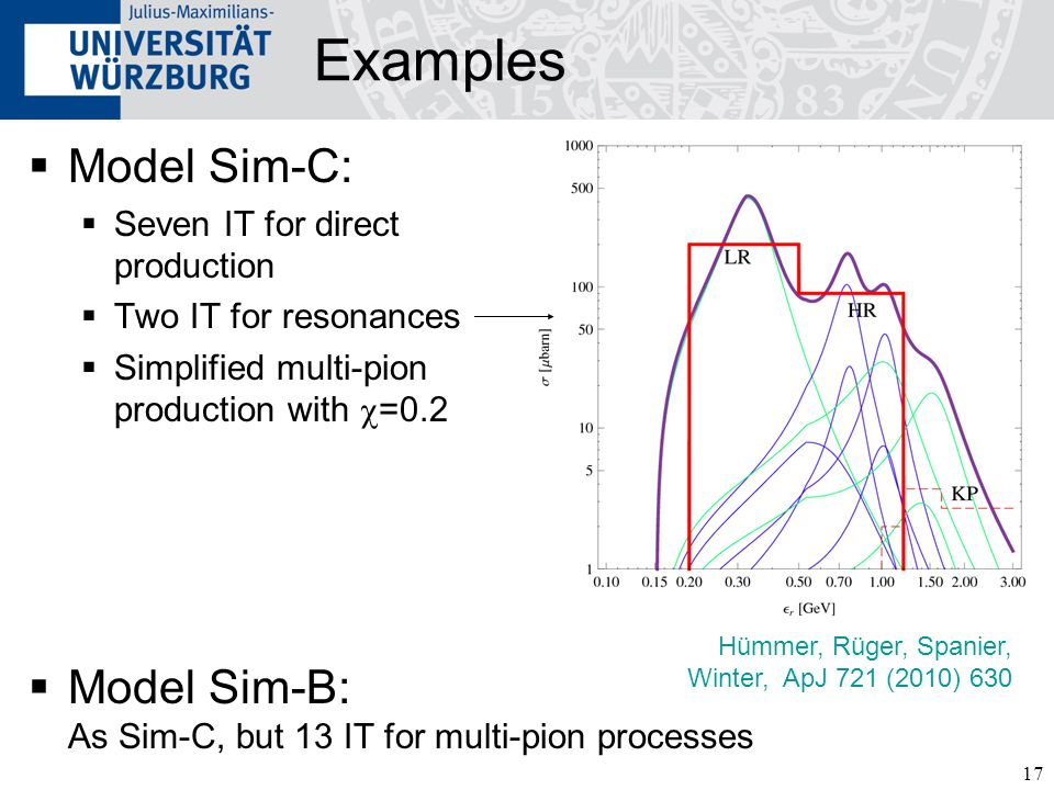 Examples Model Sim-C: Seven IT for direct production. Two IT for resonances. Simplified multi-pion production with c=0.2.