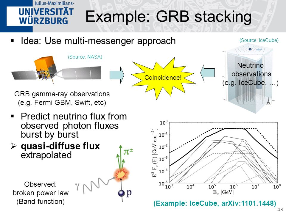 Example: GRB stacking Idea: Use multi-messenger approach