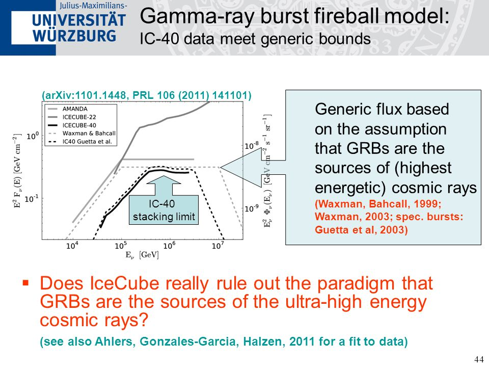 Gamma-ray burst fireball model: IC-40 data meet generic bounds