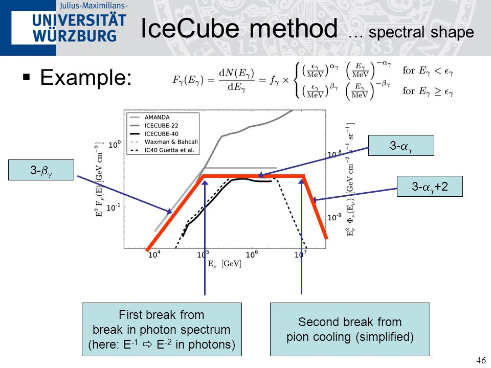 IceCube method … spectral shape