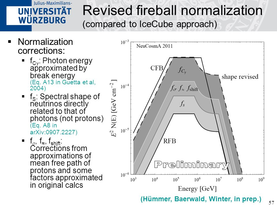 Revised fireball normalization (compared to IceCube approach)