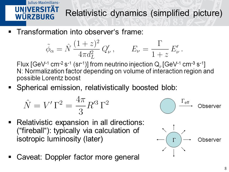 Relativistic dynamics (simplified picture)