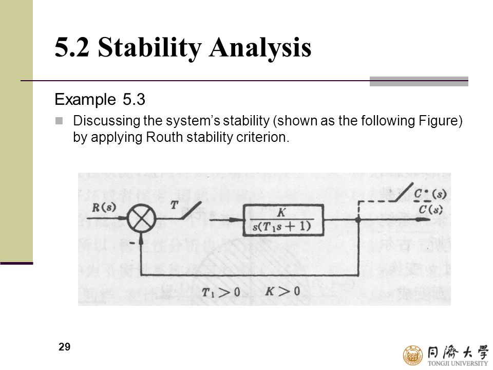 5.2 Stability Analysis Example 5.3