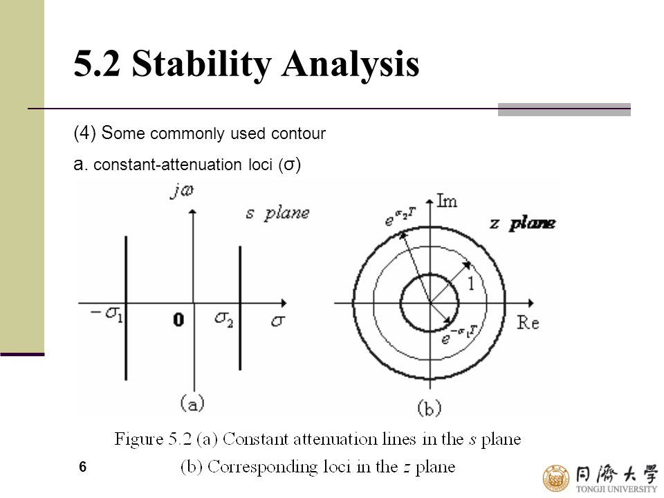 5.2 Stability Analysis (4) Some commonly used contour