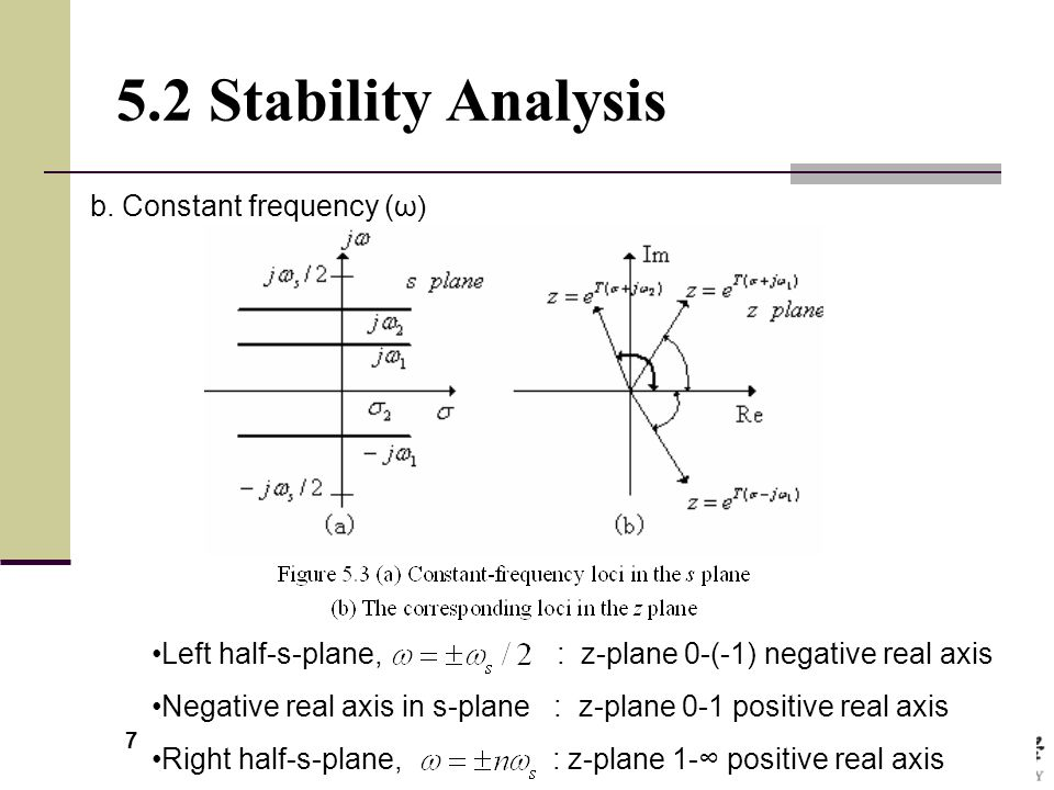 5.2 Stability Analysis b. Constant frequency (ω)