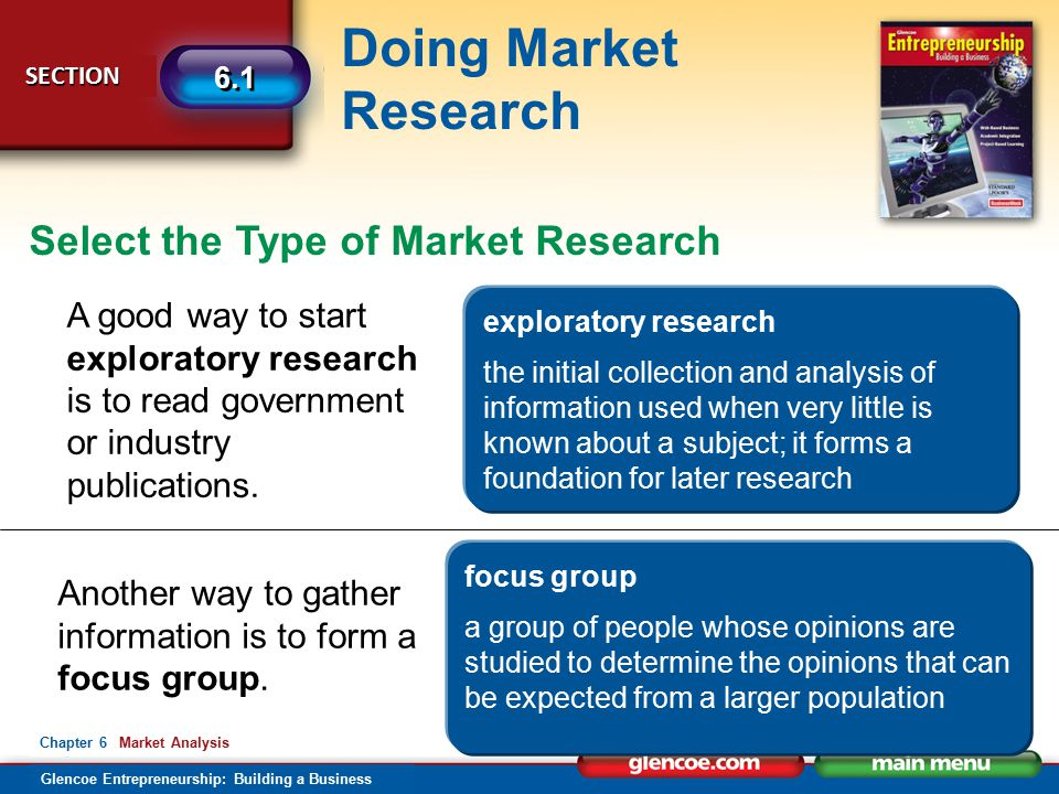 Select the Type of Market Research