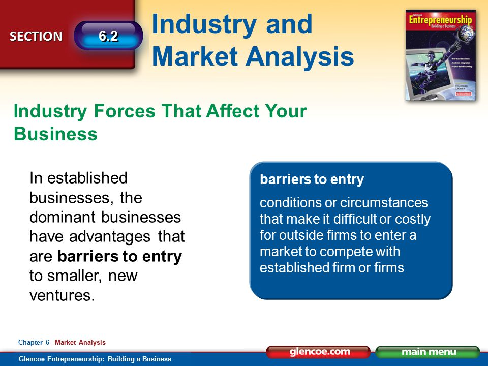 Industry Forces That Affect Your Business
