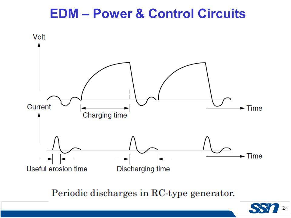Edm Arc Generator