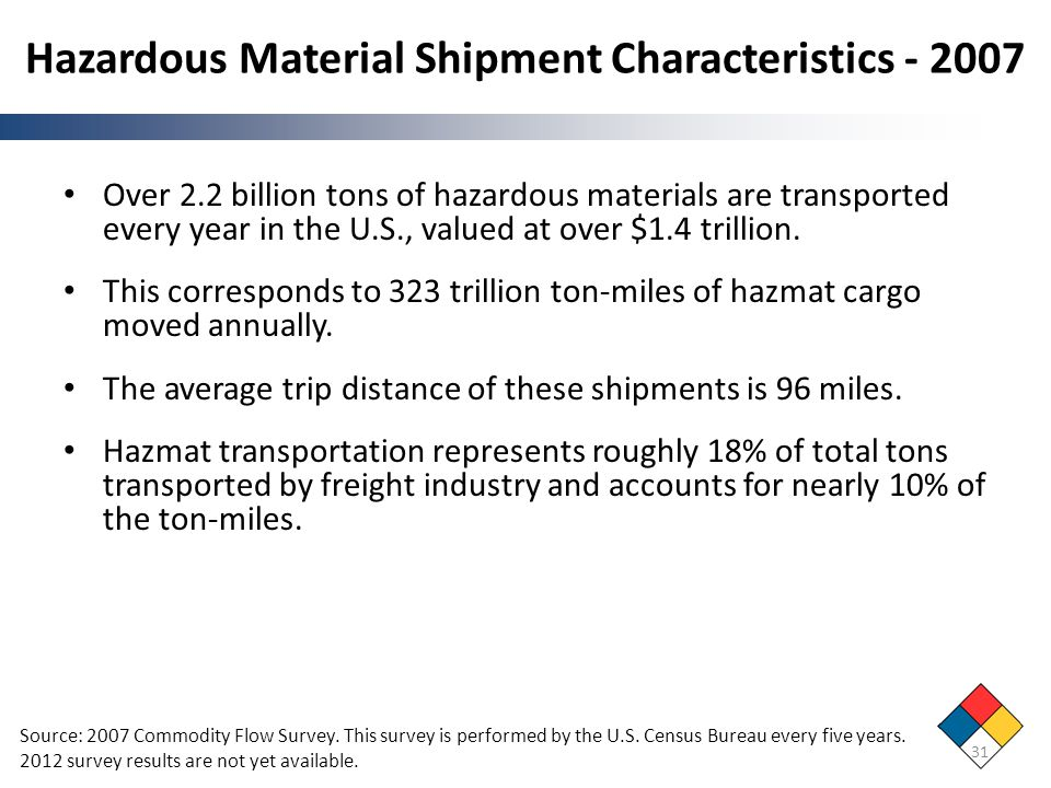 results of commodity flow surveys toolkit for hazardous materials transportation education 5162