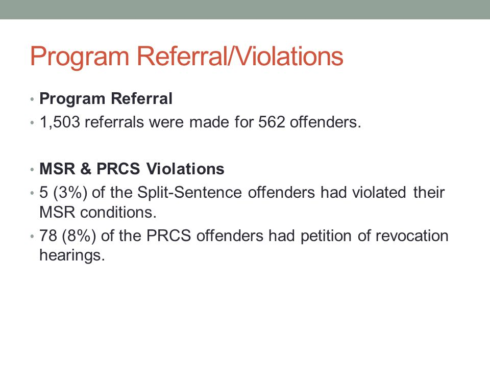 Program Referral/Violations