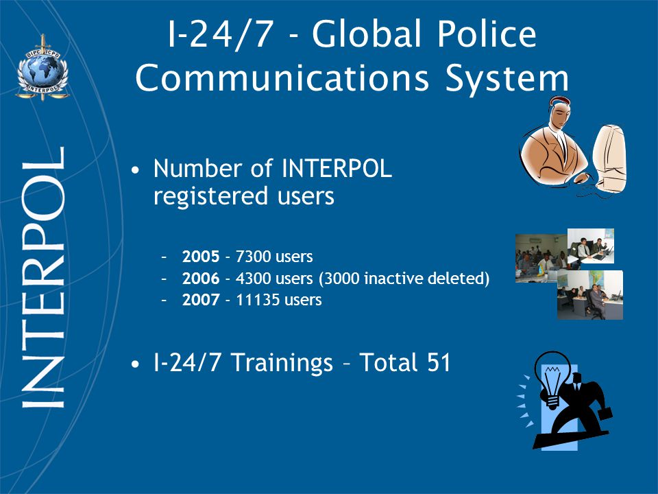 I-24/7 - Global Police Communications System