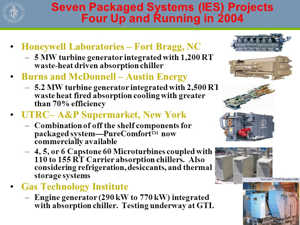 Seven Packaged Systems (IES) Projects Four Up and Running in 2004